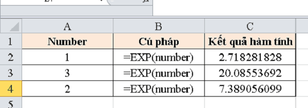 Hàm EXP trong Microsoft Excel