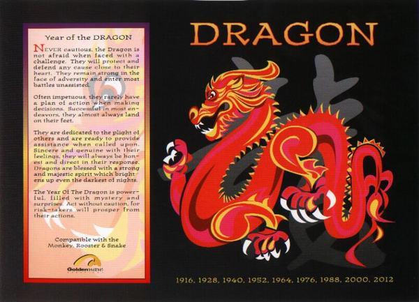 Sinh năm 2012 là tuổi con Rồng (Nhâm Thìn). Năm sinh dương lịch: Từ 23/01/2012 đến 09/02/2013. Năm sinh âm lịch: Nhâm Thìn.